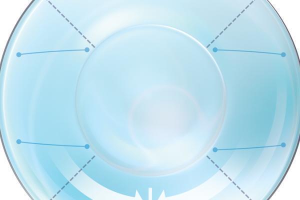 Торические линзы улучшенной геометрии